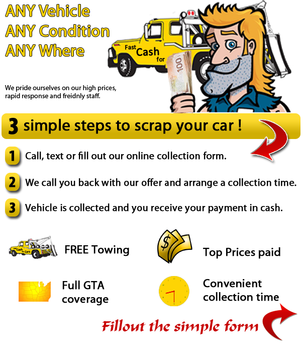 Cash for Scrap Cars Toronto